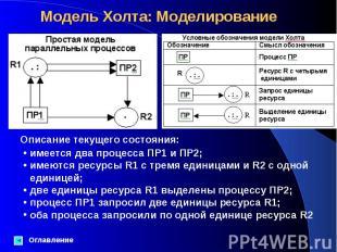 Оглавление Описание текущего состояния: имеется два процесса ПР1 и ПР2; имеются