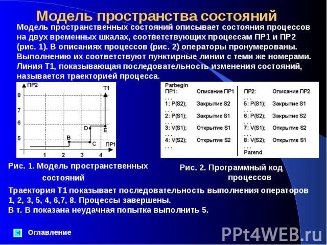 Оглавление Модель пространственных состояний описывает состояния процессов на двух временных шкалах, соответствующих процессам ПР1 и ПР2 (рис. 1). В описаниях процессов (рис. 2) операторы пронумерованы. Выполнению их соответствуют пунктирные линии с…