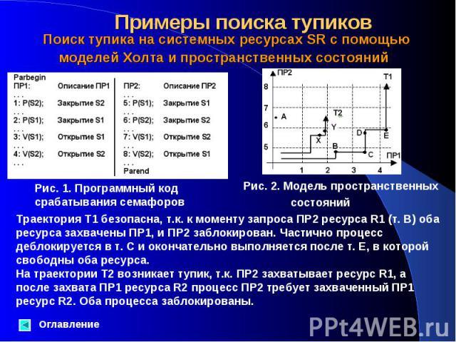 Оглавление Поиск тупика на системных ресурсах SR с помощью моделей Холта и пространственных состояний Рис. 1. Программный код срабатывания семафоров Рис. 2. Модель пространственных состояний Траектория Т1 безопасна, т.к. к моменту запроса ПР2 ресурс…