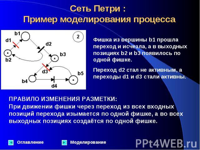 Оглавление Фишка из вершины b1 прошла переход и исчезла, а в выходных позициях b2 и b3 появилось по одной фишке. Переход d2 стал не активным, а переходы d1 и d3 стали активны. ПРАВИЛО ИЗМЕНЕНИЯ РАЗМЕТКИ: При движении фишки через переход из всех вход…