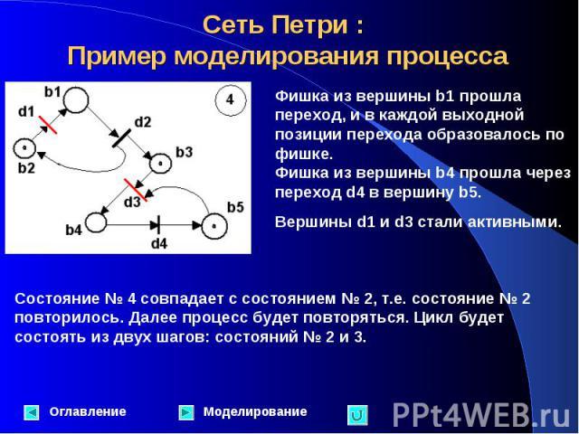 Оглавление Фишка из вершины b1 прошла переход, и в каждой выходной позиции перехода образовалось по фишке. Фишка из вершины b4 прошла через переход d4 в вершину b5. Вершины d1 и d3 стали активными. Состояние № 4 совпадает с состоянием № 2, т.е. сост…