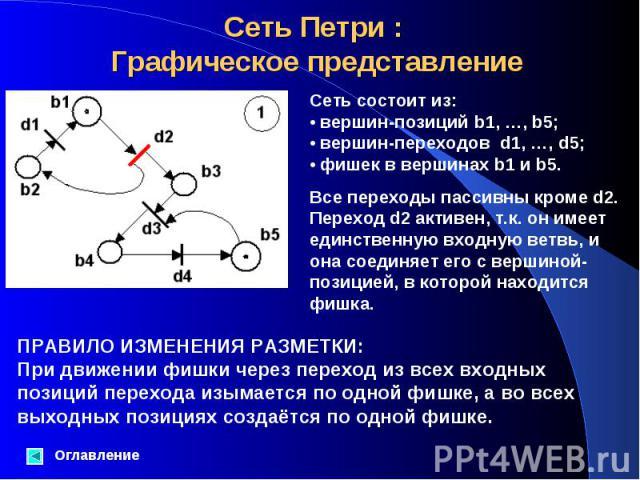 Оглавление Сеть состоит из: • вершин-позиций b1, …, b5; • вершин-переходов d1, …, d5; • фишек в вершинах b1 и b5. Все переходы пассивны кроме d2. Переход d2 активен, т.к. он имеет единственную входную ветвь, и она соединяет его с вершиной-позицией, …