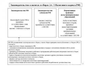 * Законодательство о налогах и сборах (ст. 1 Налогового кодекса РФ) Законодатель