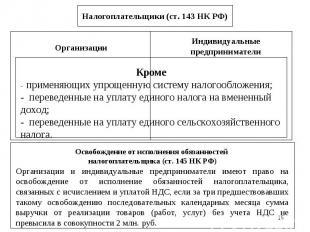 * Налогоплательщики (ст. 143 НК РФ) Организации Индивидуальные предприниматели К