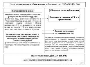 * Налогоплательщики и объекты налогообложения (ст. 207 и 209 НК РФ) Налогоплател
