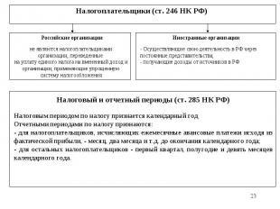 * Налогоплательщики (ст. 246 НК РФ) Российские организации не являются налогопла