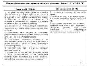 * Права и обязанности налогоплательщиков (плательщиков сборов) (ст. 21 и 23 НК Р