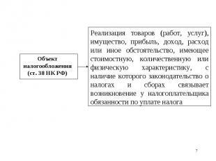 * Объект налогообложения (ст. 38 НК РФ) Реализация товаров (работ, услуг), имуще