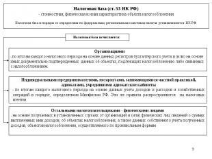 * Налоговая база (ст. 53 НК РФ) - стоимостная, физическая и иная характеристика