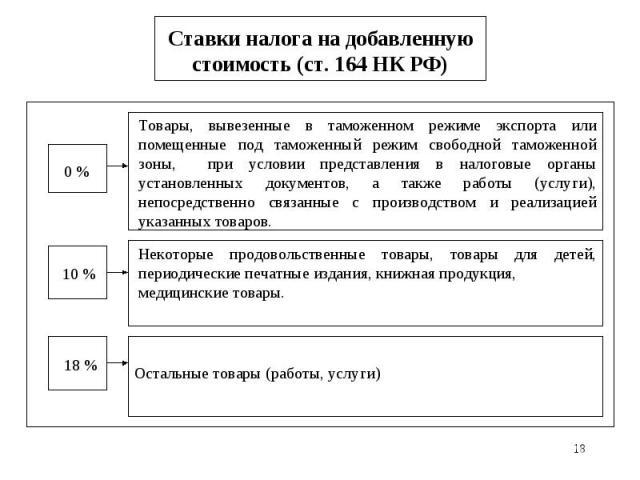 * Ставки налога на добавленную стоимость (ст. 164 НК РФ) Товары, вывезенные в таможенном режиме экспорта или помещенные под таможенный режим свободной таможенной зоны, при условии представления в налоговые органы установленных документов, а также ра…