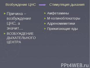 Амфетамины М-холиноблокаторы Адреномиметики Прижигающие яды Возбуждение ЦНС Стим