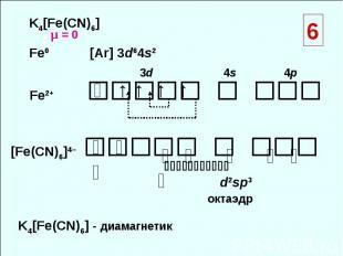 K4[Fe(CN)6] Fe0 [Ar] 3d64s2 Fe2+ [Fe(CN)6]4– ⇅ ↑ ↑ ↑ ↑ 3d 4s 4p ⇅ ⇅ ⇅ ⇅ ⇅ ⇅ ⇅ ⇅