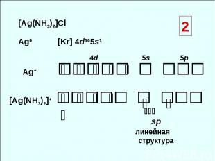 [Ag(NH3)2]Cl Ag0 [Kr] 4d105s1 Ag+ [Ag(NH3)2]+ ⇅ ⇅ ⇅ ⇅ ⇅ 4d 5s 5p ⇅ ⇅ ⇅ ⇅ ⇅ ⇅ ⇅ s
