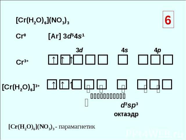 [Cr(H2O)6](NO3)3 Cr0 [Ar] 3d54s1 Cr3+ [Cr(H2O)6]3+ ↑ ↑ ↑ 3d 4s 4p ⇅ ⇅ ⇅ ⇅ ⇅ ⇅ ↑ ↑ ↑ d2sp3 октаэдр 6 [Cr(H2O)6](NO3)3 - парамагнетик