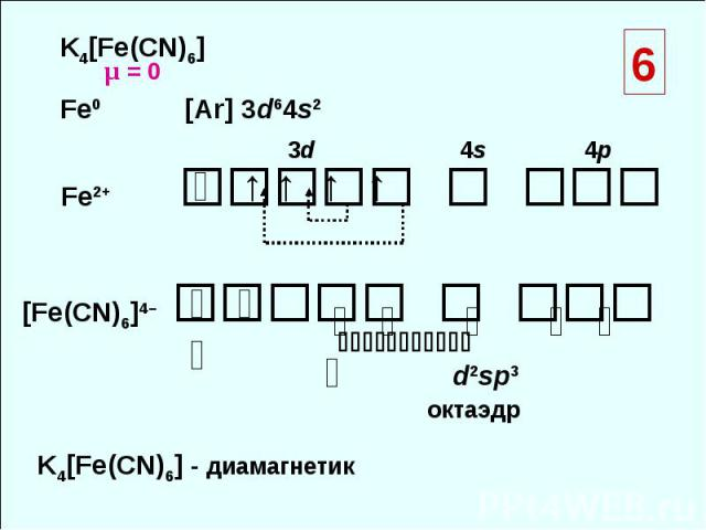 K4[Fe(CN)6] Fe0 [Ar] 3d64s2 Fe2+ [Fe(CN)6]4– ⇅ ↑ ↑ ↑ ↑ 3d 4s 4p ⇅ ⇅ ⇅ ⇅ ⇅ ⇅ ⇅ ⇅ ⇅ d2sp3 октаэдр K4[Fe(CN)6] - диамагнетик μ = 0 6
