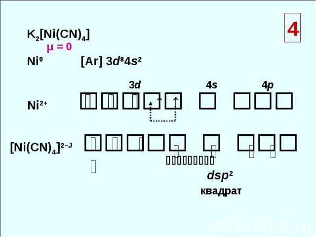K2[Ni(CN)4] Ni0 [Ar] 3d84s2 Ni2+ [Ni(СN)4]2–Ј ⇅ ⇅ ⇅ ↑ ↑ 3d 4s 4p ⇅ ⇅ ⇅ ⇅ ⇅ ⇅ ⇅ ⇅ dsp2 квадрат μ = 0 4