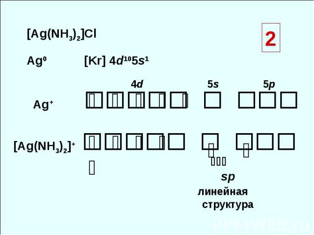 [Ag(NH3)2]Cl Ag0 [Kr] 4d105s1 Ag+ [Ag(NH3)2]+ ⇅ ⇅ ⇅ ⇅ ⇅ 4d 5s 5p ⇅ ⇅ ⇅ ⇅ ⇅ ⇅ ⇅ sp линейная структура 2