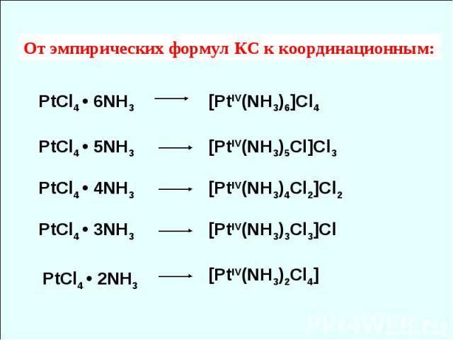 [PtIV(NH3)6]Cl4 [PtIV(NH3)5Cl]Cl3 [PtIV(NH3)4Cl2]Cl2 [PtIV(NH3)3Cl3]Cl [PtIV(NH3)2Cl4] От эмпирических формул КС к координационным: PtCl4 • 2NH3 PtCl4 • 6NH3 PtCl4 • 5NH3 PtCl4 • 4NH3 PtCl4 • 3NH3