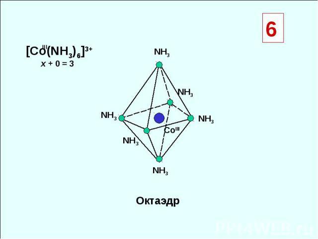 NH3 NH3 NH3 NH3 NH3 NH3 CoIII [Co(NH3)6]3+ x + 0 = 3 III Октаэдр 6