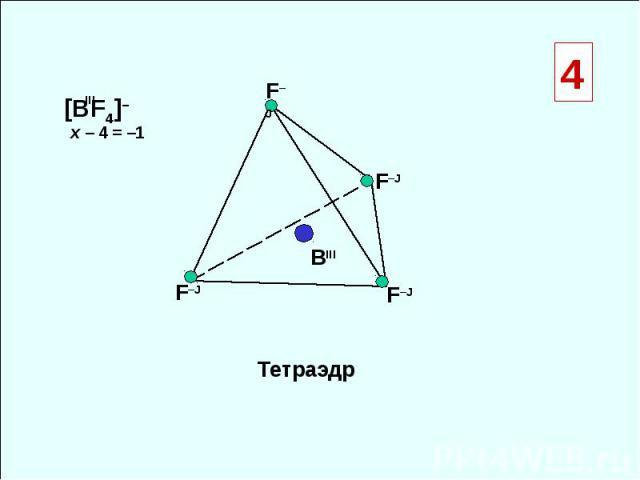 F–Ј F–Ј F–Ј BIII [BF4]– F–Ј x – 4 = –1 III 4 Тетраэдр