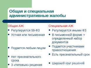 Общая и специальная административные жалобы Общая АЖ: Регулируется 59-ФЗ Устная