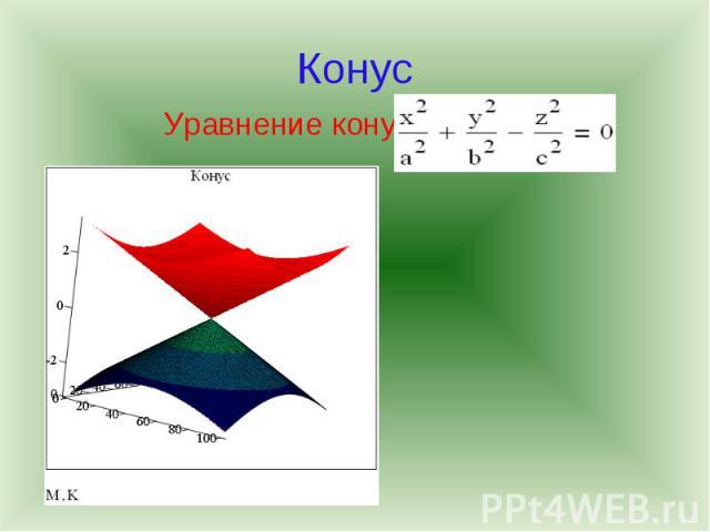 Конус Уравнение конуса: