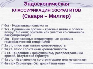 Эндоскопическая КЛАССИФИКАЦИЯ ЭЗОФАГИТОВ (Савари – Миллер) 0ст - Нормальная слиз