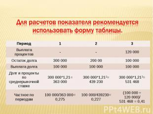 Период 1 2 3 Выплата процентов - - 120 000 Остаток долга 300 000 200 00 100 000