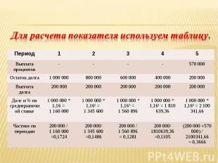 Период 1 2 3 4 5 Выплата процентов - - - - 570 000 Остаток долга 1 000 000 800 0