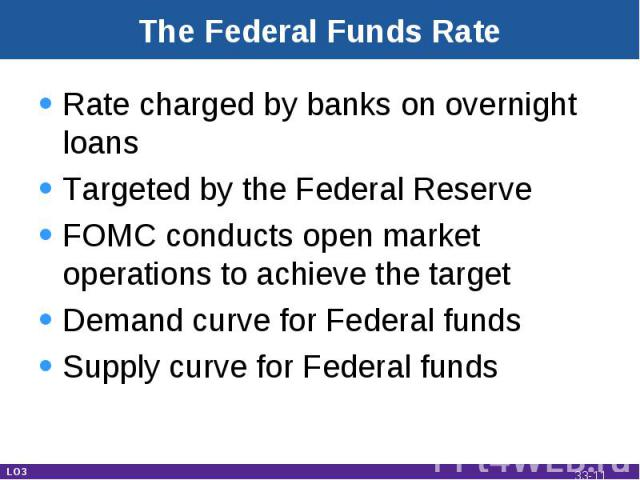 The Federal Funds Rate Rate charged by banks on overnight loansTargeted by the Federal ReserveFOMC conducts open market operations to achieve the targetDemand curve for Federal fundsSupply curve for Federal funds LO3 33-*