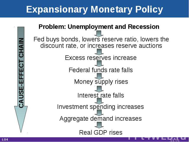Expansionary Monetary Policy Problem: Unemployment and Recession Fed buys bonds, lowers reserve ratio, lowers the discount rate, or increases reserve auctions Excess reserves increase Federal funds rate falls Money supply rises Interest rate falls I…