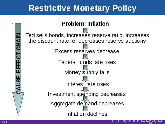 Restrictive Monetary Policy Problem: Inflation Fed sells bonds, increases reserve ratio, increases the discount rate, or decreases reserve auctions Excess reserves decrease Federal funds rate rises Money supply falls Interest rate rises Investment s…