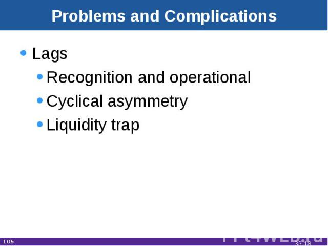 Problems and Complications LagsRecognition and operationalCyclical asymmetryLiquidity trap LO5 33-*