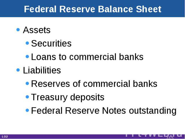 AssetsSecuritiesLoans to commercial banksLiabilitiesReserves of commercial banksTreasury depositsFederal Reserve Notes outstanding LO2 Federal Reserve Balance Sheet 33-*