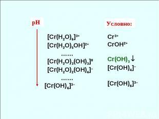 [Cr(H2O)6]3+ [Cr(H2O)5OH]2+ …… [Cr(H2O)3(OH)3]0 [Cr(H2O)2(OH)4]– …… [Cr(OH)6]3–