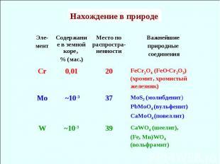 СaWO4 (шеелит), (Fe, Mn)WO4 (вольфрамит) 39 ~10-3 W MoS2 (молибденит) PbMoO4 (ву