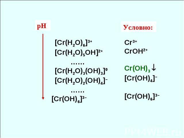 [Cr(H2O)6]3+ [Cr(H2O)5OH]2+ …… [Cr(H2O)3(OH)3]0 [Cr(H2O)2(OH)4]– …… [Cr(OH)6]3– Cr3+ CrOH2+ Cr(OH)3 [Cr(OH)4]– [Cr(OH)6]3– Условно: pH