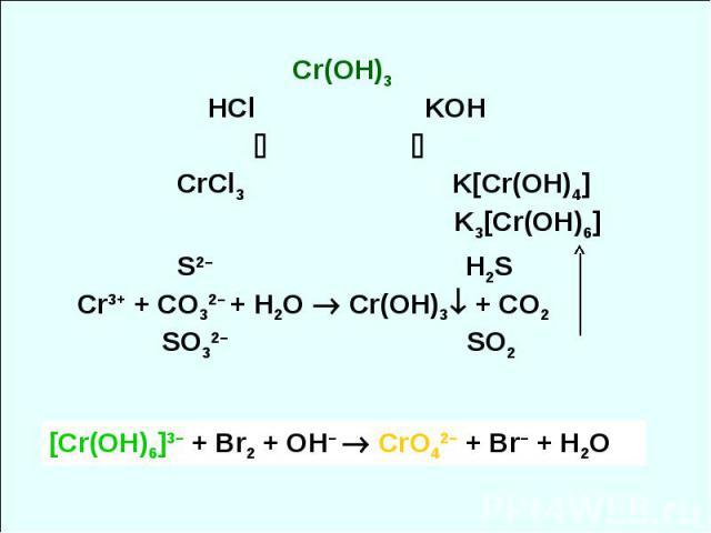 Сr(OH)3 HCl KOH CrCl3 K[Cr(OH)4] K3[Cr(OH)6] S2– H2S Cr3+ + CO32– + H2O Cr(OH)3 + CO2 SO32– SO2 [Cr(OH)6]3– + Br2 + OH– CrO42– + Br– + H2O