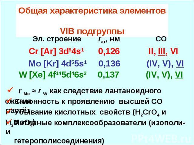 Общая характеристика элементов VIB подгруппы Эл. cтроение rат, нм СО Cr [Ar] 3d54s1 0,126 II, III, VI Mo [Kr] 4d55s1 0,136 (IV, V), VI W [Xe] 4f145d46s2 0,137 (IV, V), VI r Mo ≈ r W как следствие лантаноидного сжатия Склонность к проявлению высшей С…