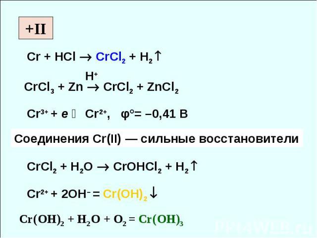 +II Cr + HCl CrCl2 + H2 CrCl3 + Zn CrCl2 + ZnCl2 Cr3+ + e ⇄ Cr2+, φ°= –0,41 B Соединения Cr(II) — сильные восстановители CrCl2 + H2O CrOHCl2 + H2 Cr2+ + 2OH– = Cr(OH)2 Cr(OH)2 + H2O + O2 = Cr(OH)3 H+