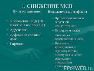 1. СНИЖЕНИЕ МСВ Пути воздействия Увеличение ОЦК (20 мл/кг за 1 час физ.р-р) Адре