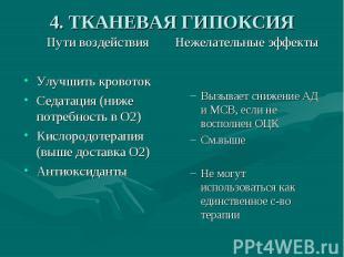 4. ТКАНЕВАЯ ГИПОКСИЯ Пути воздействия Улучшить кровоток Седатация (ниже потребно