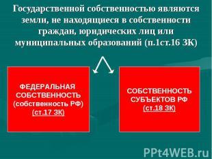 ФЕДЕРАЛЬНАЯ СОБСТВЕННОСТЬ (собственность РФ) (ст.17 ЗК) СОБСТВЕННОСТЬ СУБЪЕКТОВ
