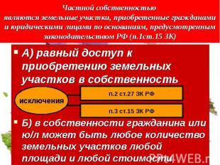 исключения п.2 ст.27 ЗК РФ п.3 ст.15 ЗК РФ Частной собственностью являются земел