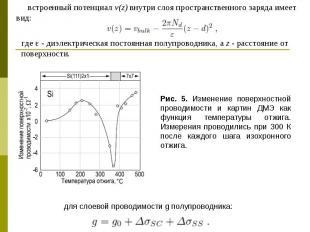 Рис. 5. Изменение поверхностной проводимости и картин ДМЭ как функция температур