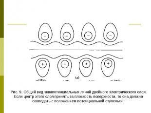 Рис. 9. Общий вид эквипотенциальных линий двойного электрического слоя. Если цен