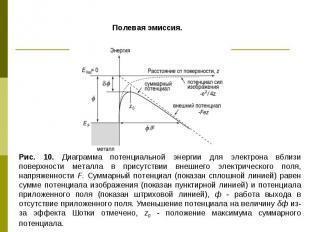 Полевая эмиссия. Рис. 10. Диаграмма потенциальной энергии для электрона вблизи п