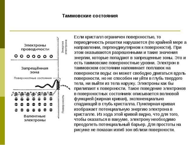 Таммовские состояния Если кристалл ограничен поверхностью, то периодичность решетки нарушается (по крайней мере а направлении, перпендикулярном к поверхности). При этом оказываются разрешенными и такие значения энергии, которые попадают в запрещенны…