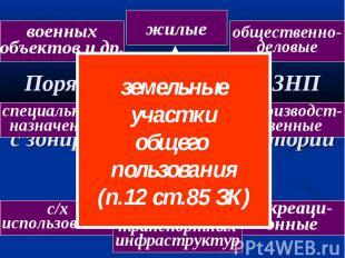 Территориальные зоны н/п жилые военных объектов и др. общественно- деловые рекре