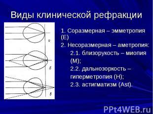 Виды клинической рефракции 1. Соразмерная – эмметропия (Е)2. Несоразмерная – аме